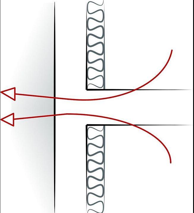 isolation, pont thermique
